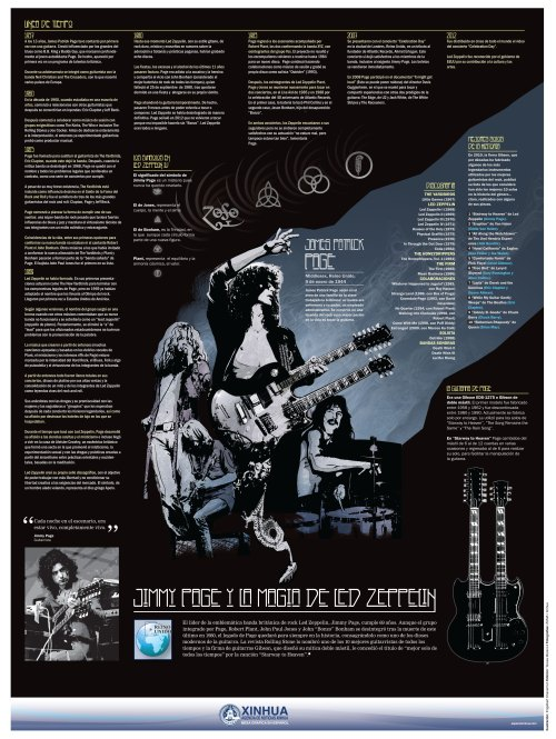 REINO UNIDO-MIDDLESEX-MUSICA-JIMMY PAGE